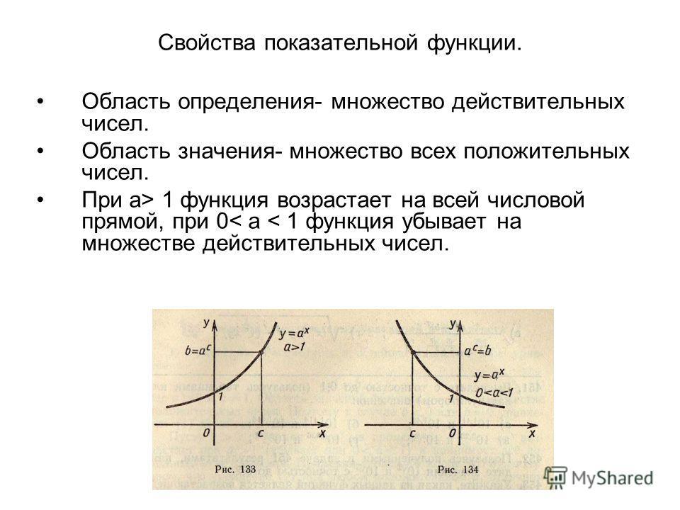 История Тест Об уравнении Простейшим примером показательного уравнения служит уравнение а =b (где а>0, а1) это уравнение можно решать графически. Область значений функции у=а – множество положительных чисел. Поэтому в случае b