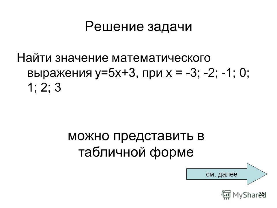 35 Решение задачи Найти значение математического выражения у=5х+3, при х = -3; -2; -1; 0; 1; 2; 3 можно представить в табличной форме см. далее