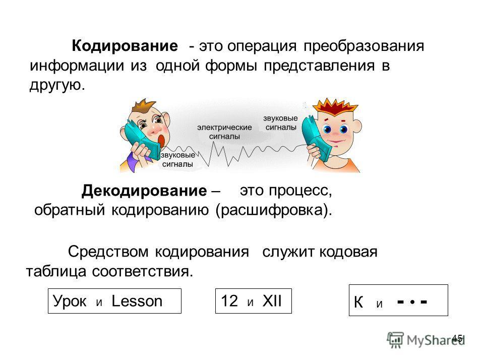 45 Кодирование - это операция преобразования информации из одной формы представления в другую. Средством кодирования служит кодовая таблица соответствия. Декодирование – это процесс, обратный кодированию (расшифровка). 12 и XIIУрок и Lesson К и - - К