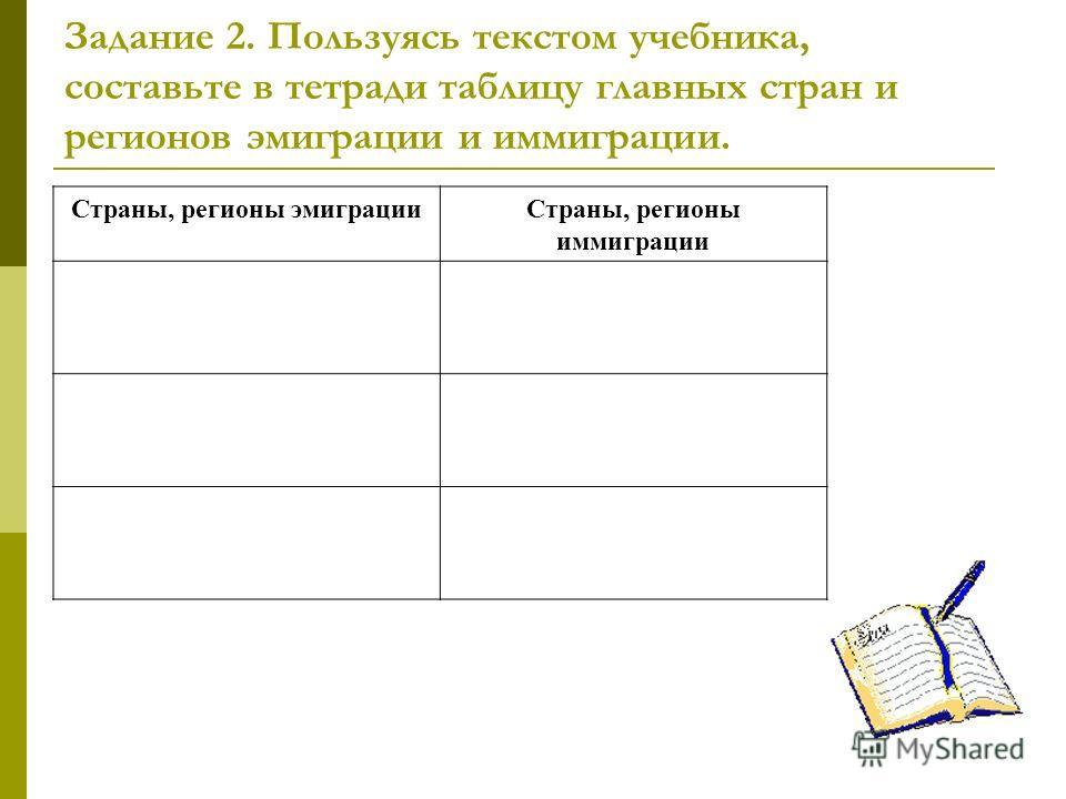 Задание 2. Пользуясь текстом учебника, составьте в тетради таблицу главных стран и регионов эмиграции и иммиграции. Страны, регионы эмиграцииСтраны, регионы иммиграции