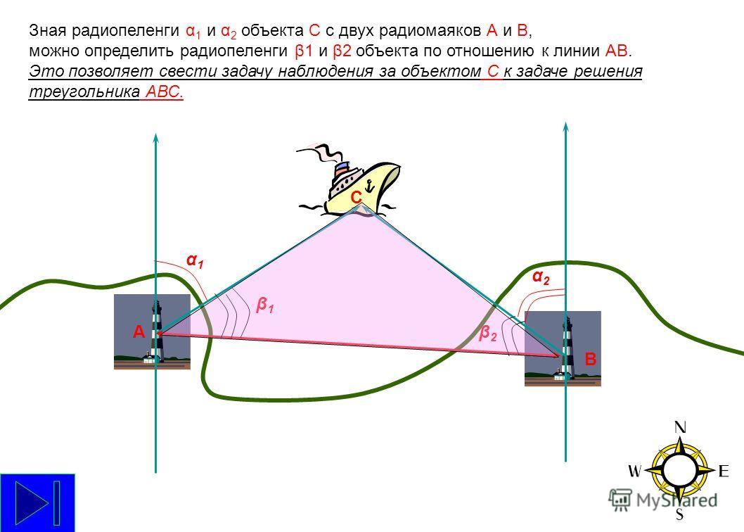 α1α1 Зная радиопеленги α 1 и α 2 объекта С с двух радиомаяков А и В, можно определить радиопеленги β1 и β2 объекта по отношению к линии АВ. Это позволяет свести задачу наблюдения за объектом С к задаче решения треугольника АВС. α2α2 А В β1β1 β2β2 С