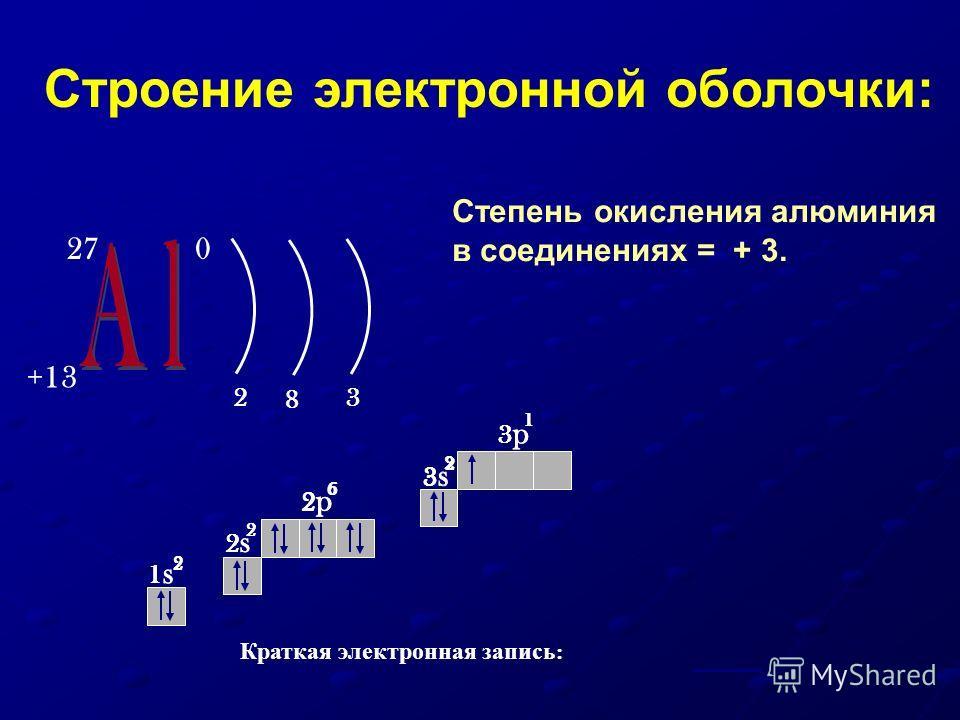 I. Характеристика химического элемента: Порядковый номер Относительная атомная масса Заряд ядра атома Число протонов Число электронов Число нейтронов 27 +13 0 = 13 Ar (Al) = 27 Z = +13 p+ = 13 ē = 13 n =27-13=14 0