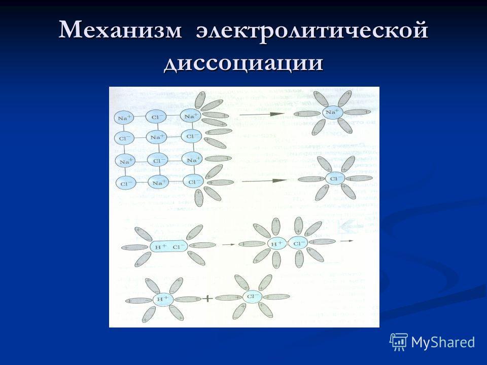 Механизм электролитической диссоциации