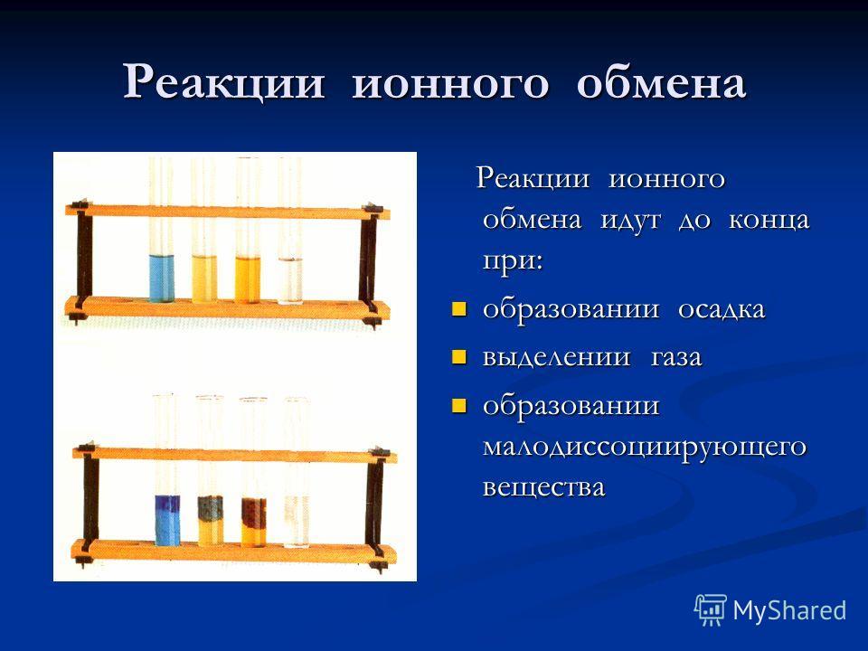 Реакции ионного обмена Реакции ионного обмена идут до конца при: образовании осадка выделении газа образовании малодиссоциирующего вещества