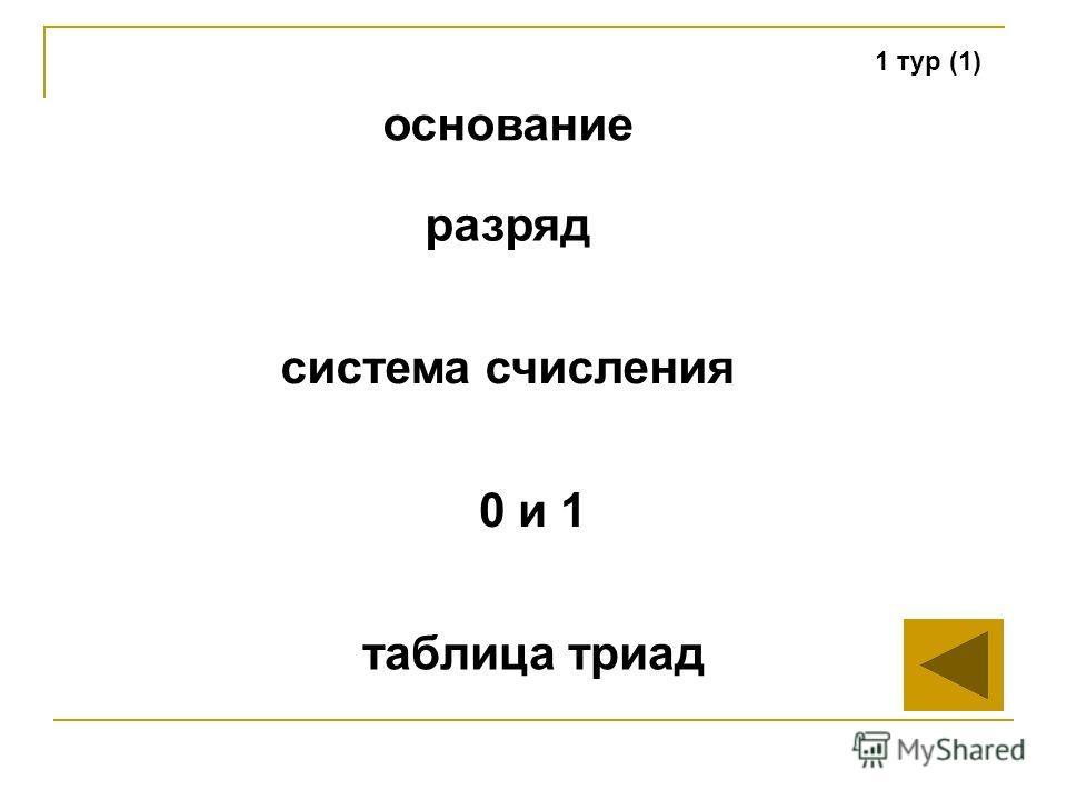 1 тур (1) основание система счисления 0 и 1 таблица триад разряд