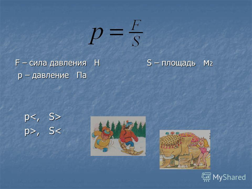 F – сила давления Н S – площадь м 2 р – давление Па р – давление Па р р р>, S, S