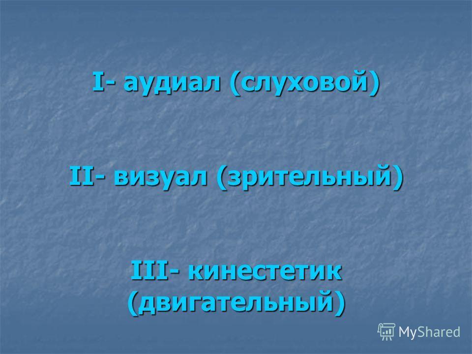 I- аудиал (слуховой) II- визуал (зрительный) III- кинестетик (двигательный)