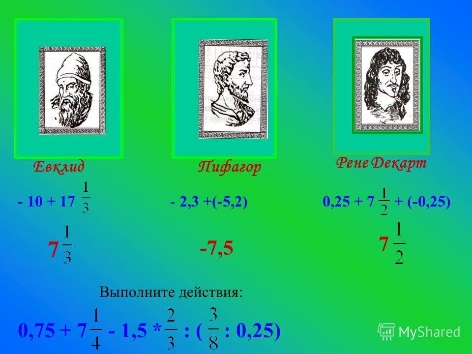 Расшифруйте имя математика, который впервые ввел в употребление координатную прямую. Для этого назовите буквы, соответствующие данным координатам. ДЕКАР Т Рене Декарт (1596-1650) – французкий математик, физик