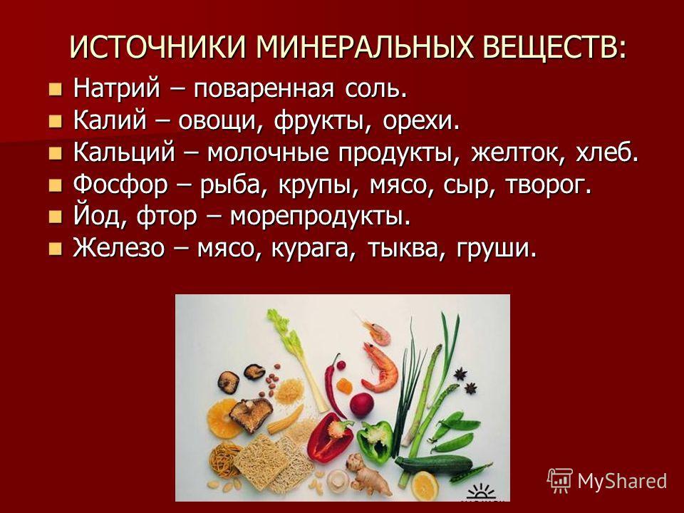 ИСТОЧНИКИ МИНЕРАЛЬНЫХ ВЕЩЕСТВ: Натрий – поваренная соль. Натрий – поваренная соль. Калий – овощи, фрукты, орехи. Калий – овощи, фрукты, орехи. Кальций – молочные продукты, желток, хлеб. Кальций – молочные продукты, желток, хлеб. Фосфор – рыба, крупы,
