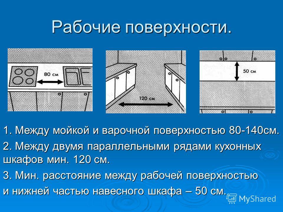 Рабочие поверхности. 1. Между мойкой и варочной поверхностью 80-140см. 2. Между двумя параллельными рядами кухонных шкафов мин. 120 см. 3. Мин. расстояние между рабочей поверхностью и нижней частью навесного шкафа – 50 см.