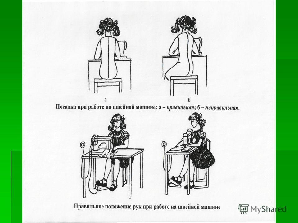 Презентация труд шитье