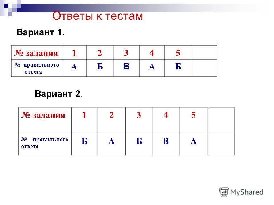 Ответы к тестам Вариант 1. задания12345 правильного ответа AБ В АБ Вариант 2. задания12345 правильного ответа БАБВА
