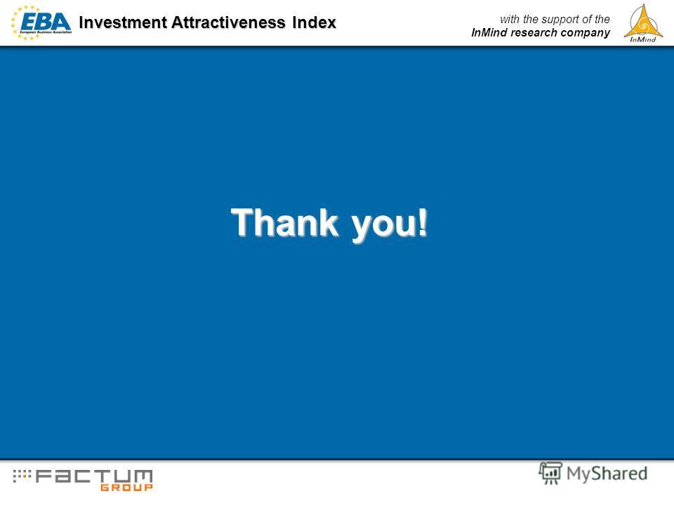 Образец заголовка Образец текста Второй уровень Третий уровень Четвертый уровень Пятый уровень 14 Investment Attractiveness Index with the support of the InMind research company Thank you!