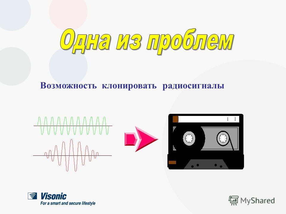 Обеспечивает надежность во время приема сигнала Начало 6-посылок Информации (300 ms) 6-посылок Информации (300 ms) 6-посылок Информации (300 ms) Индивидуальный интервал 300 - 750 ms Индивидуальный интервал 300 - 750 ms
