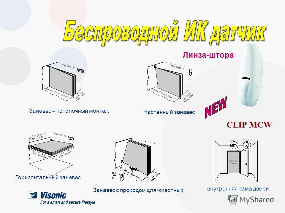 Миниатюрный и элегантный дизайн ИК детекторов Patent. Freq. Domain Technology Передовая Технология Технология TMR Передовая Технология Линза-штора Настройка Настройка - дальность шторы шторы (2m, 4m, 6m) Возможен монтаж на на кронштейне CLIP MCW Бесп