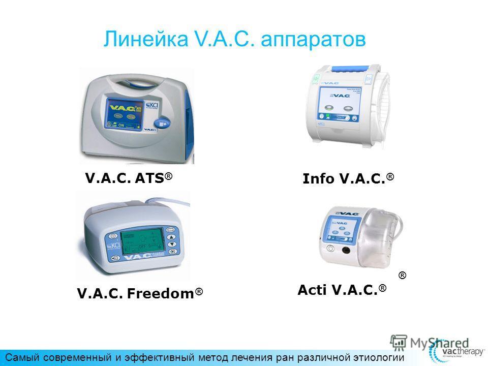 Линейка V.A.C. аппаратов V.A.C. ATS ® V.A.C. Freedom ® Info V.A.C. ® Acti V.A.C. ® ® Самый современный и эффективный метод лечения ран различной этиологии