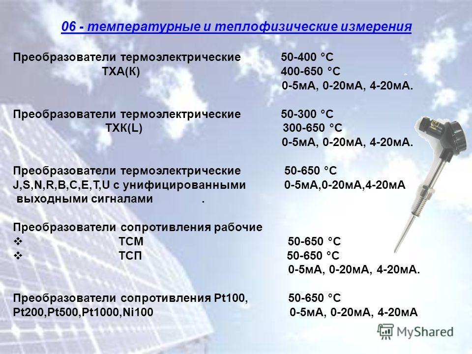 06 - температурные и теплофизические измерения Преобразователи термоэлектрические 50-400 °С ТХА(К) 400-650 °С 0-5мА, 0-20мА, 4-20мА. Преобразователи термоэлектрические 50-300 °С ТХК(L) 300-650 °С 0-5мА, 0-20мА, 4-20мА. Преобразователи термоэлектричес