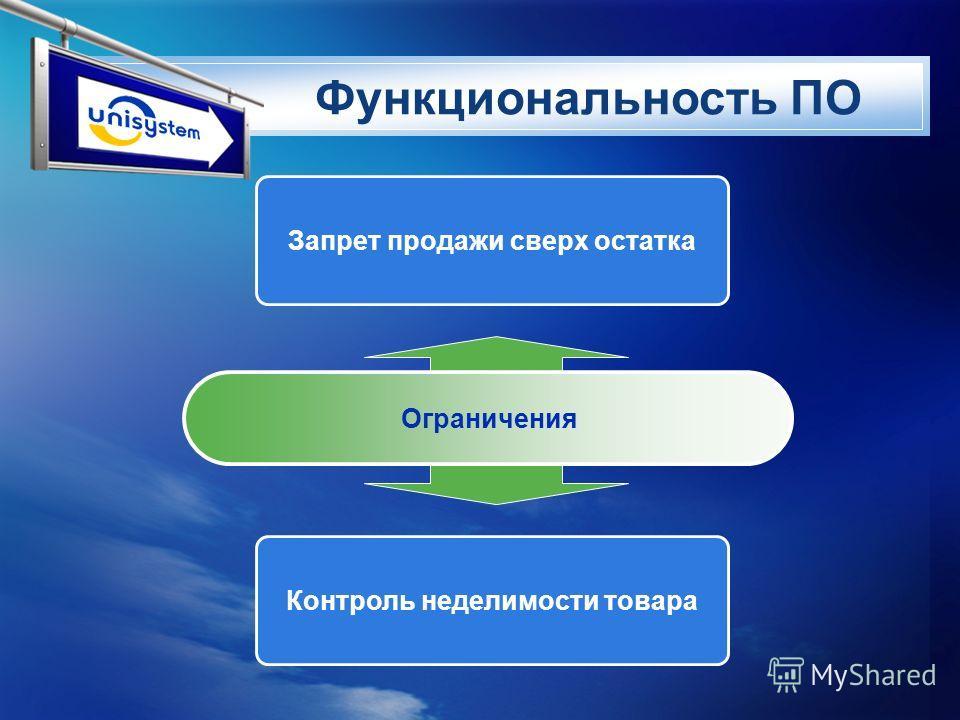 LOGO Функциональность ПО Запрет продажи сверх остатка Контроль неделимости товара Ограничения