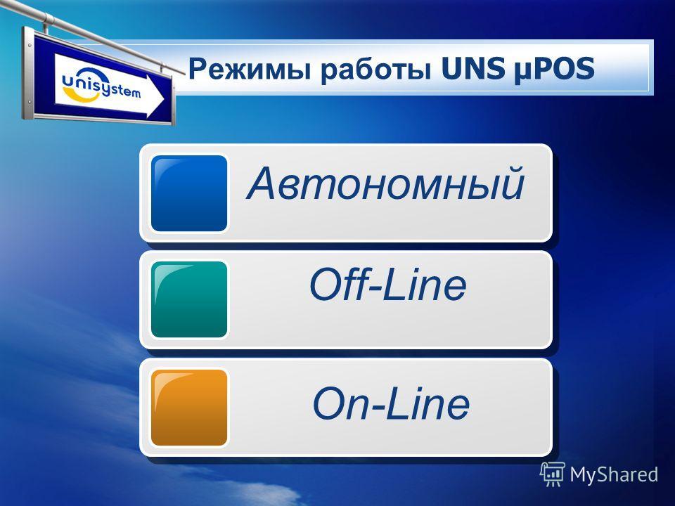 LOGO Режимы работы UNS µPOS Автономный Off-Line On-Line