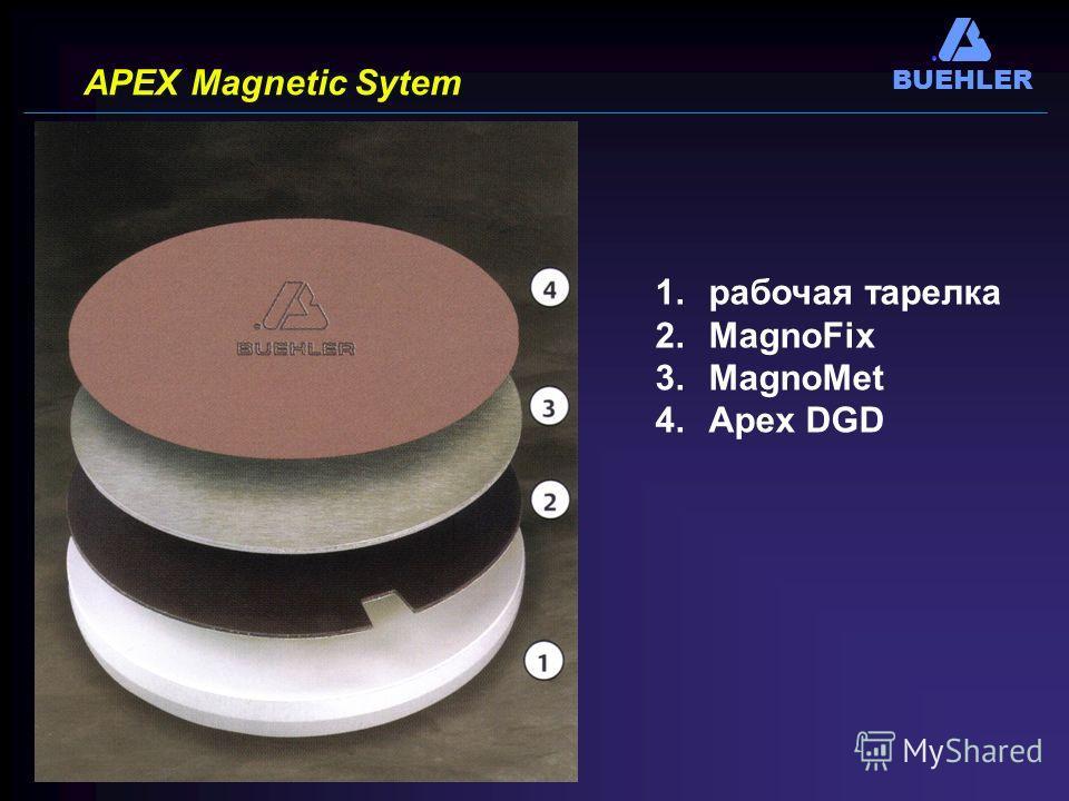 BUEHLER APEX Magnetic Sytem 1.рабочая тарелка 2.MagnoFix 3.MagnoMet 4.Apex DGD