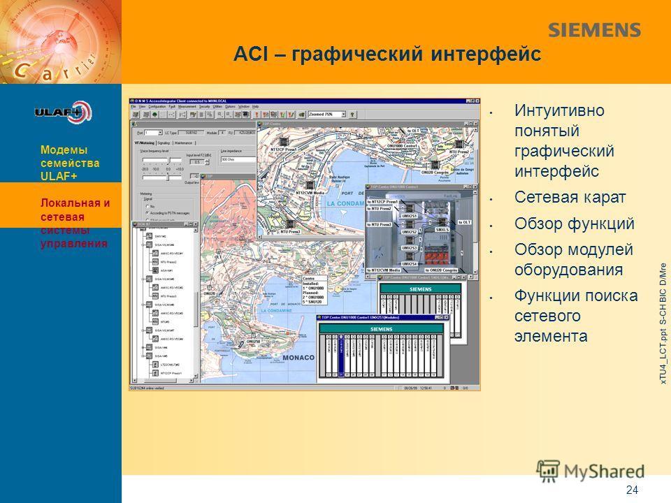9,825,461,087,64 10,91 6,00 0,00 8,00 xTU4_LCT.ppt S-CH BIC D/Mre 24 ACI – графический интерфейс Интуитивно понятый графический интерфейс Сетевая карат Обзор функций Обзор модулей оборудования Функции поиска сетевого элемента Модемы семейства ULAF+ Л
