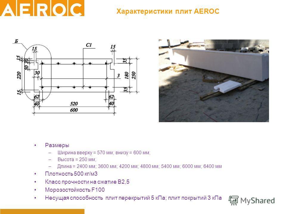 Характеристики плит AEROC Размеры –Ширина вверху = 570 мм; внизу = 600 мм; –Высота = 250 мм; –Длина = 2400 мм; 3600 мм; 4200 мм; 4800 мм; 5400 мм; 6000 мм; 6400 мм Плотность 500 кг/м3 Класс прочности на сжатие В2,5 Морозостойкость F100 Несущая способ
