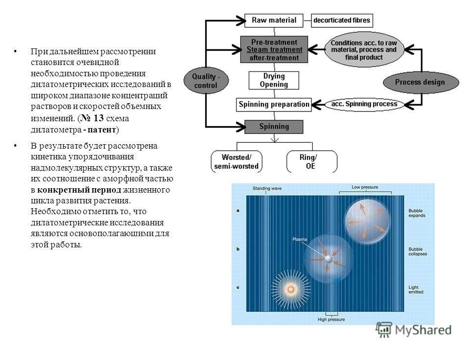 При дальнейшем рассмотрении становится очевидной необходимостью проведения дилатометрических исследований в широком диапазоне концентраций растворов и скоростей объемных изменений. ( 13 схема дилатометра - патент) В результате будет рассмотрена кинет