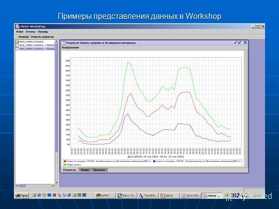 Примеры представления данных в Workshop