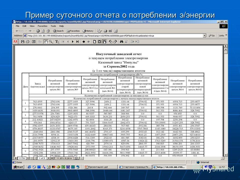 Пример суточного отчета о потреблении э/энергии
