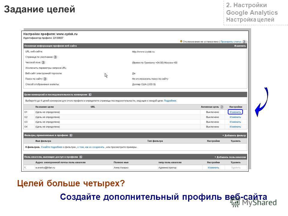 2. Настройки Google Analytics Настройка целей Задание целей Создайте дополнительный профиль веб-сайта Целей больше четырех?