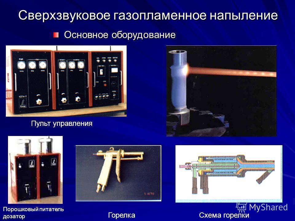 Сверхзвуковое газопламенное напыление Основное оборудование Пульт управления Порошковый питатель дозатор Горелка Схема горелки