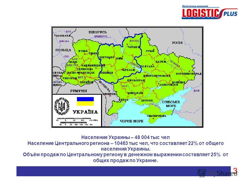 Население Украины – 48 004 тыс чел Население Центрального региона – 10463 тыс чел, что составляет 22% от общего населения Украины. Объём продаж по Центральному региону в денежном выражении составляет 25% от общих продаж по Украине. 3