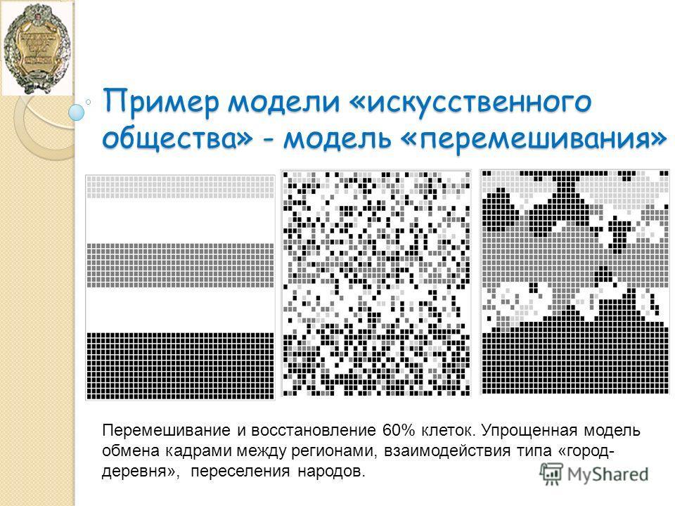 Пример модели «искусственного общества» - модель «перемешивания» Перемешивание и восстановление 60% клеток. Упрощенная модель обмена кадрами между регионами, взаимодействия типа «город- деревня», переселения народов.