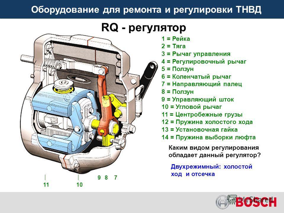 Оборудование для ремонта и регулировки ТНВД RQ - регулятор 1 = Рейка 2 = Тяга 3 = Рычаг управления 4 = Регулировочный рычаг 5 = Ползун 6 = Коленчатый рычаг 7 = Направляющий палец 8 = Ползун 9 = Управляющий шток 10 = Угловой рычаг 11 = Центробежные гр