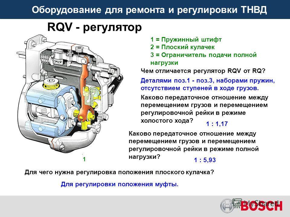 Оборудование для ремонта и регулировки ТНВД RQV - регулятор 1 = Пружинный штифт 2 = Плоский кулачек 3 = Ограничитель подачи полной нагрузки Чем отличается регулятор RQV от RQ? Каково передаточное отношение между перемещением грузов и перемещением рег