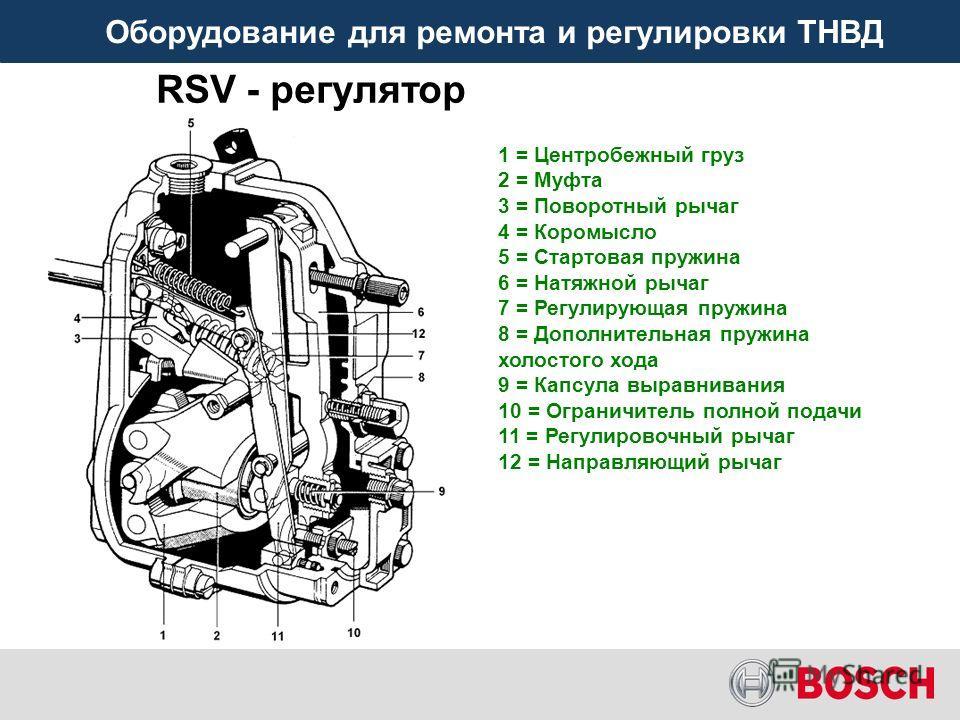 Оборудование для ремонта и регулировки ТНВД RSV - регулятор 1 = Центробежный груз 2 = Муфта 3 = Поворотный рычаг 4 = Коромысло 5 = Стартовая пружина 6 = Натяжной рычаг 7 = Регулирующая пружина 8 = Дополнительная пружина холостого хода 9 = Капсула выр