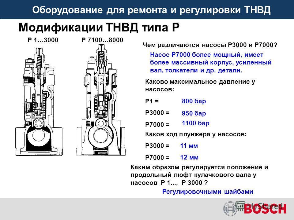 Оборудование для ремонта и регулировки ТНВД Модификации ТНВД типа P Р 1…3000Р 7100…8000 Чем различаются насосы Р3000 и Р7000? Насос Р7000 более мощный, имеет более массивный корпус, усиленный вал, толкатели и др. детали. Каково максимальное давление