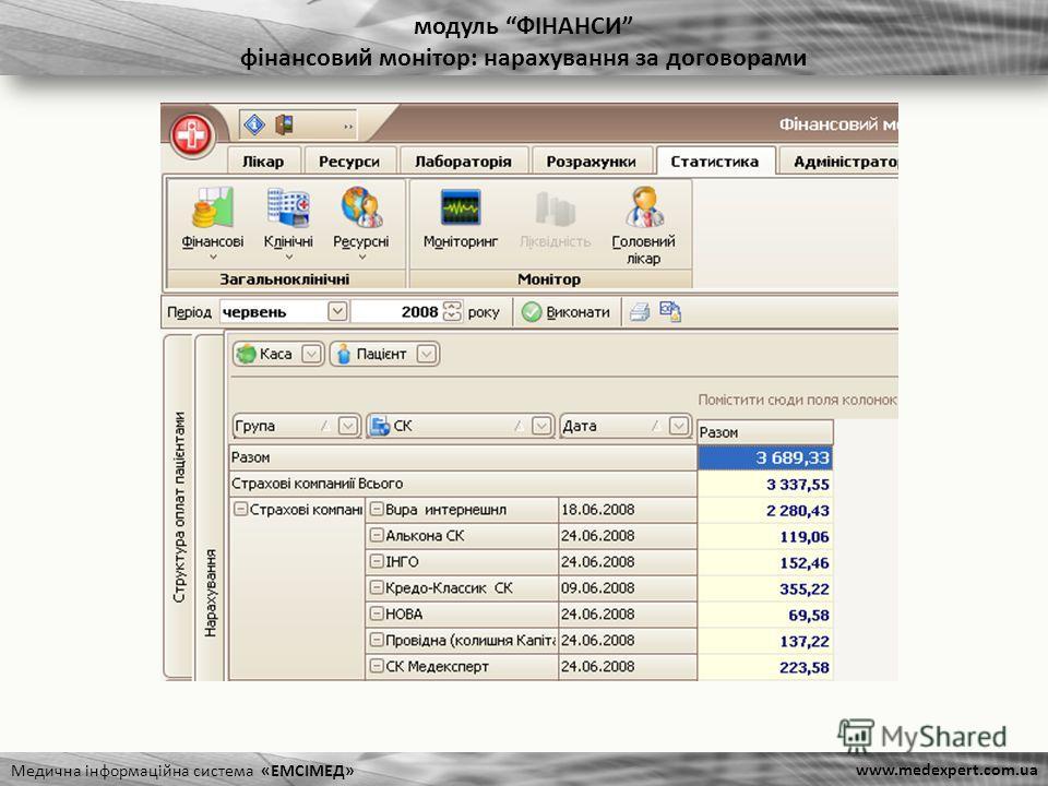 модуль ФІНАНСИ фінансовий монітор: нарахування за договорами Медична інформаційна система «ЕМСІМЕД» www.medexpert.com.ua