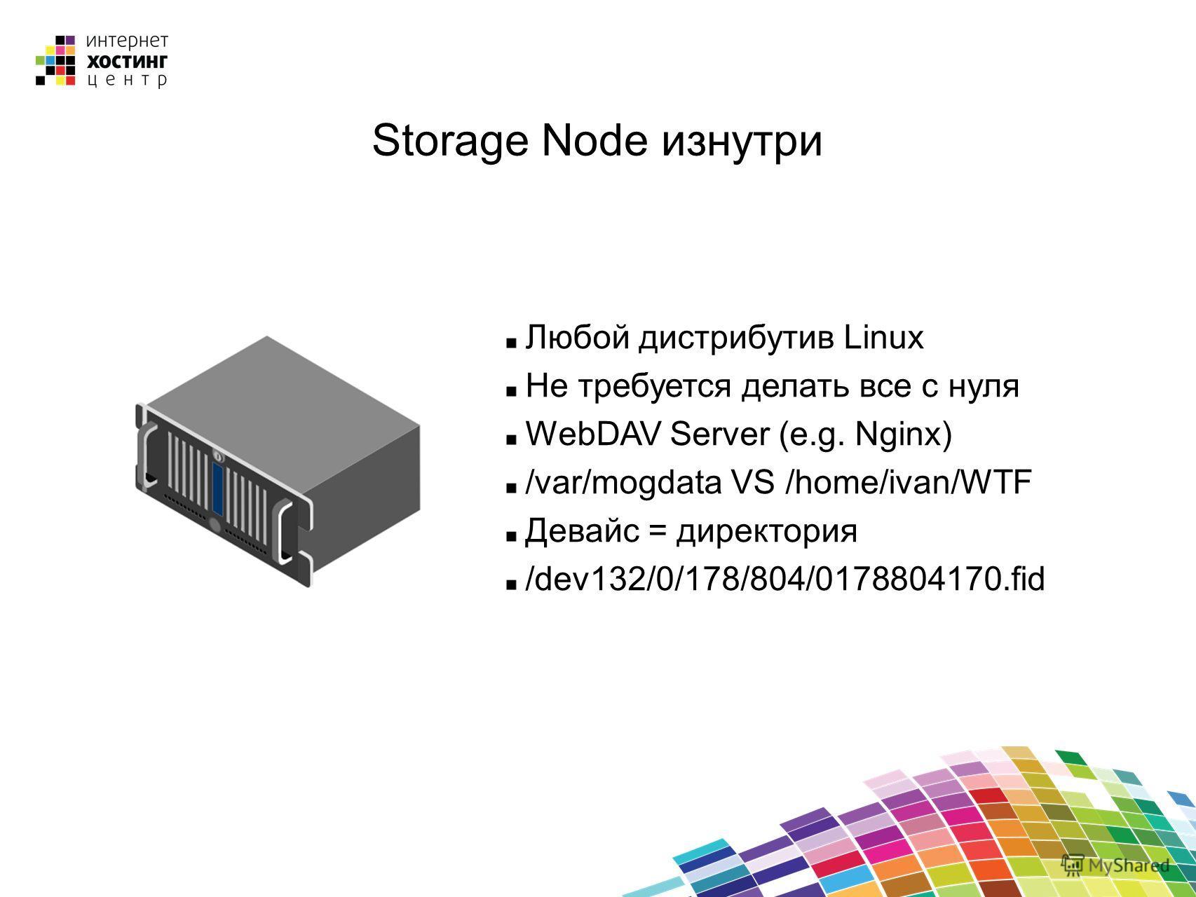 Storage Node изнутри Любой дистрибутив Linux Не требуется делать все с нуля WebDAV Server (e.g. Nginx) /var/mogdata VS /home/ivan/WTF Девайс = директория /dev132/0/178/804/0178804170.fid