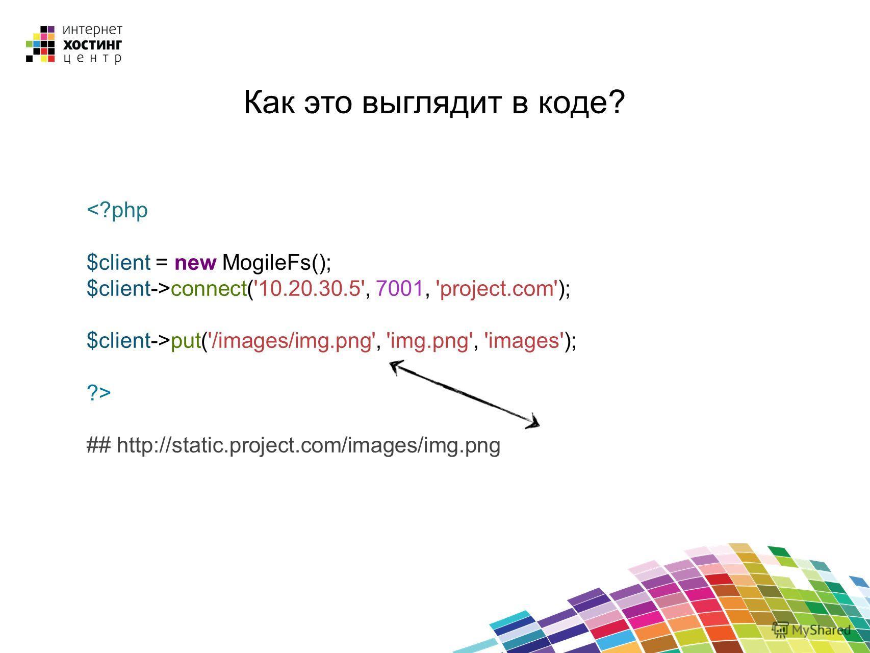 Как это выглядит в коде?  ## http://static.project.com/images/img.png