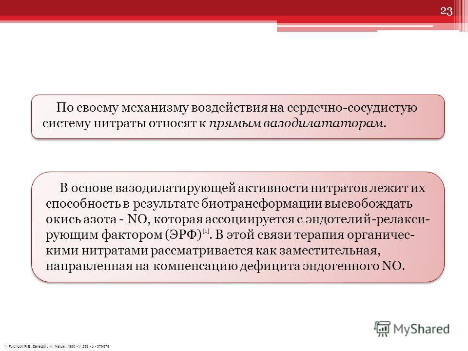 1. Furchgott R.E., Zawadzki J.V. / Nature., 1980. - V. 288. - p. - 373-376. По своему механизму воздействия на сердечно-сосудистую систему нитраты относят к прямым вазодилататорам. По своему механизму воздействия на сердечно-сосудистую систему нитрат