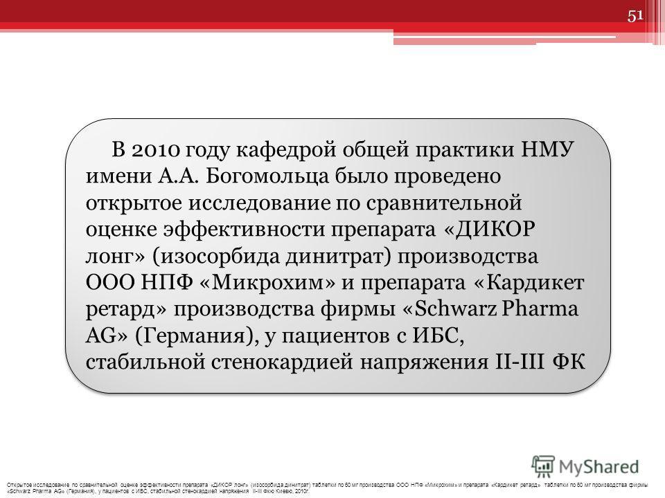 В 2010 году кафедрой общей практики НМУ имени А.А. Богомольца было проведено открытое исследование по сравнительной оценке эффективности препарата «ДИКОР лонг» (изосорбида динитрат) производства ООО НПФ «Микрохим» и препарата «Кардикет ретард» произв