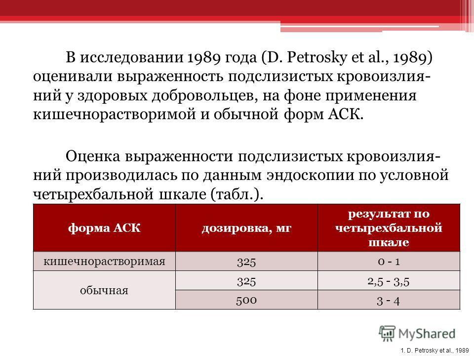 В исследовании 1989 года (D. Petrosky et al., 1989) оценивали выраженность подслизистых кровоизлия- ний у здоровых добровольцев, на фоне применения кишечнорастворимой и обычной форм АСК. Оценка выраженности подслизистых кровоизлия- ний производилась