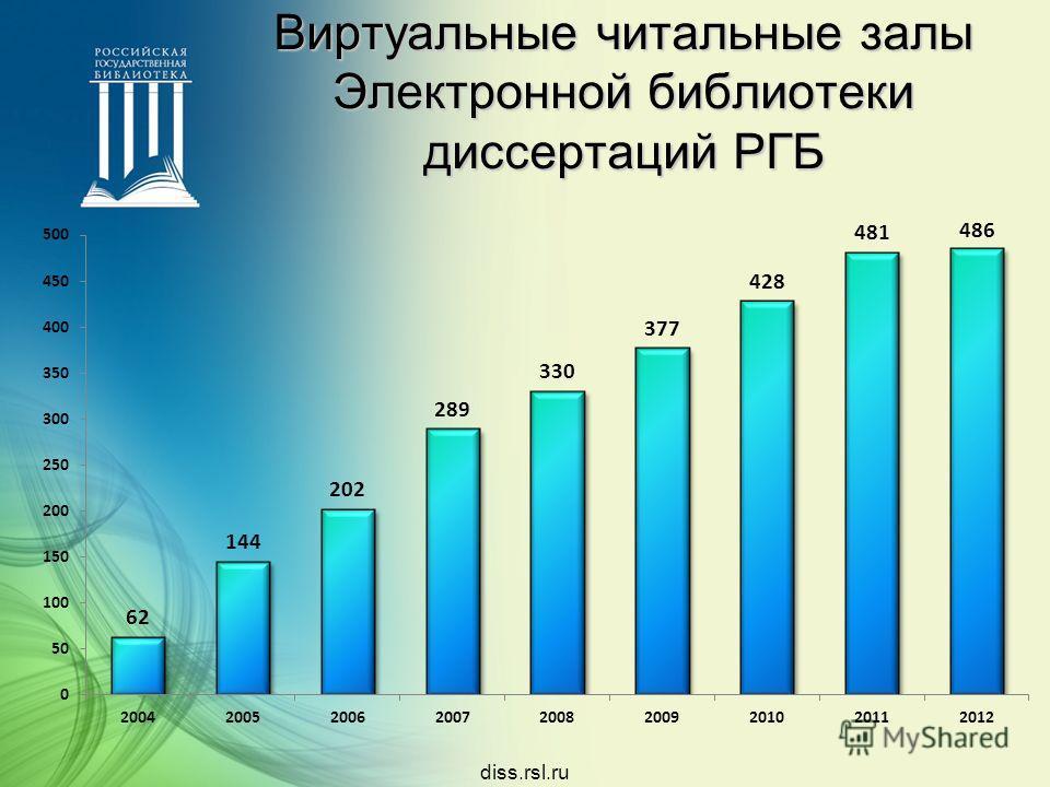 diss.rsl.ru Виртуальные читальные залы Электронной библиотеки диссертаций РГБ
