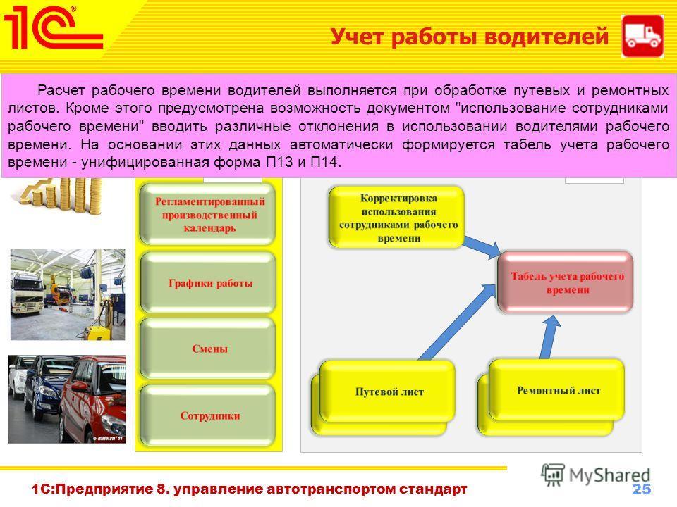 25 www.1c-menu.ru, Октябрь 2010 г. 1С:Предприятие 8. управление автотранспортом стандарт Учет работы водителей В данной подсистеме реализуются две основные задачи: учет выработки и рабочего времени водителей и начисление заработной платы по путевым л