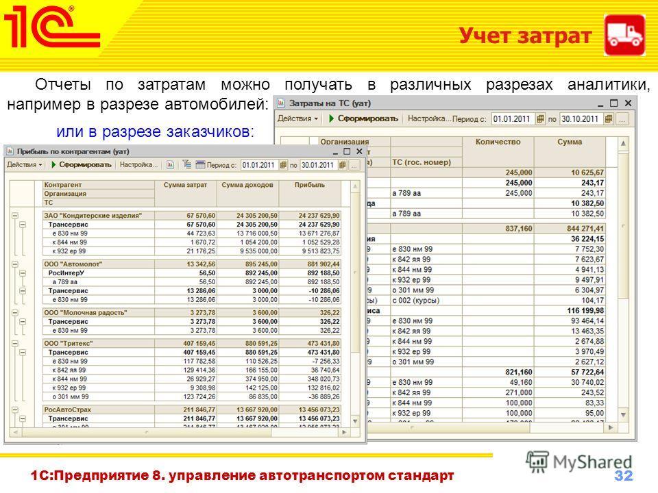32 www.1c-menu.ru, Октябрь 2010 г. 1С:Предприятие 8. управление автотранспортом стандарт Учет затрат Отчеты по затратам можно получать в различных разрезах аналитики, например в разрезе автомобилей: или в разрезе заказчиков: