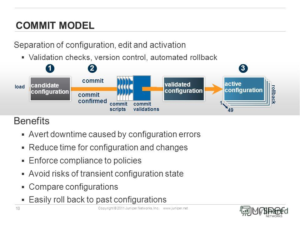 10 Copyright © 2011 Juniper Networks, Inc. www.juniper.net COMMIT MODEL Separation of configuration, edit and activation Validation checks, version control, automated rollback Benefits Avert downtime caused by configuration errors Reduce time for con