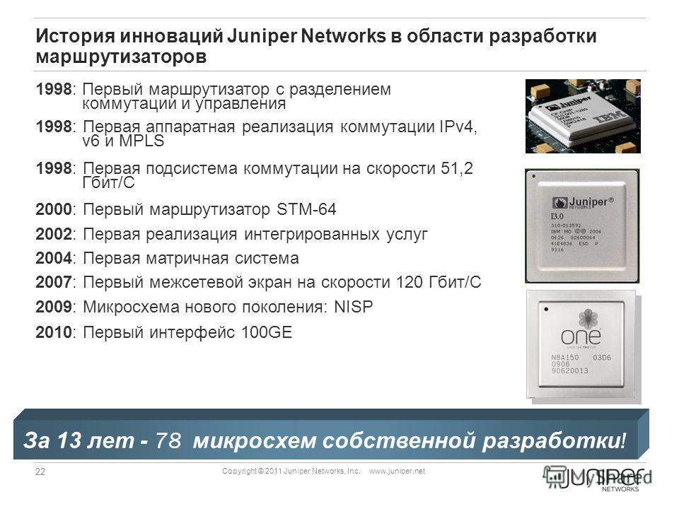 22 Copyright © 2011 Juniper Networks, Inc. www.juniper.net История инноваций Juniper Networks в области разработки маршрутизаторов За 13 лет - 78 микросхем собственной разработки ! 1998:Первый маршрутизатор с разделением коммутации и управления 1998:
