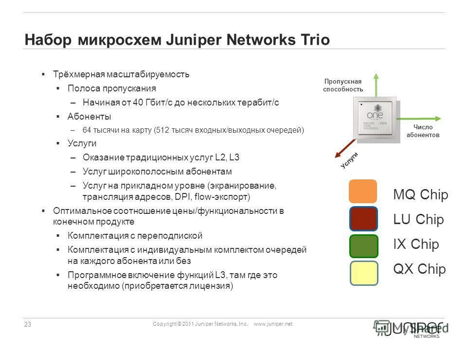 23 Copyright © 2011 Juniper Networks, Inc. www.juniper.net Набор микросхем Juniper Networks Trio Трёхмерная масштабируемость Полоса пропускания –Начиная от 40 Гбит/с до нескольких терабит/c Абоненты –64 тысячи на карту (512 тысяч входных/выходных оче