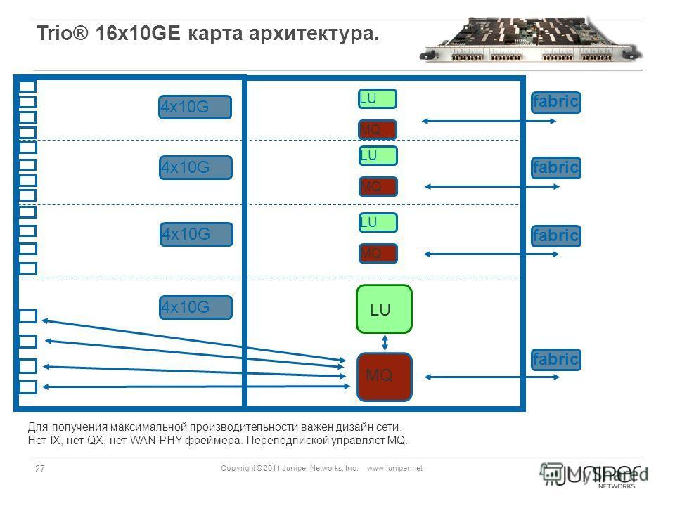 27 Copyright © 2011 Juniper Networks, Inc. www.juniper.net Trio® 16х10GE карта архитектура. 4x10G MQ LU 4x10G MQ LU MQ LU MQ LU fabric Для получения максимальной производительности важен дизайн сети. Нет IX, нет QX, нет WAN PHY фреймера. Переподписко